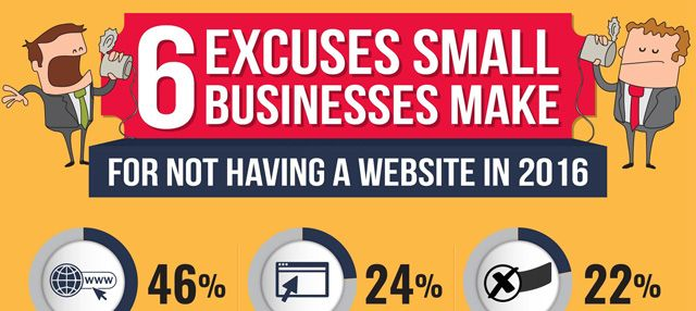 6 Excuses for No Website